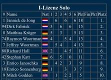 Jannick de Jong wint internationale races in Schwarme